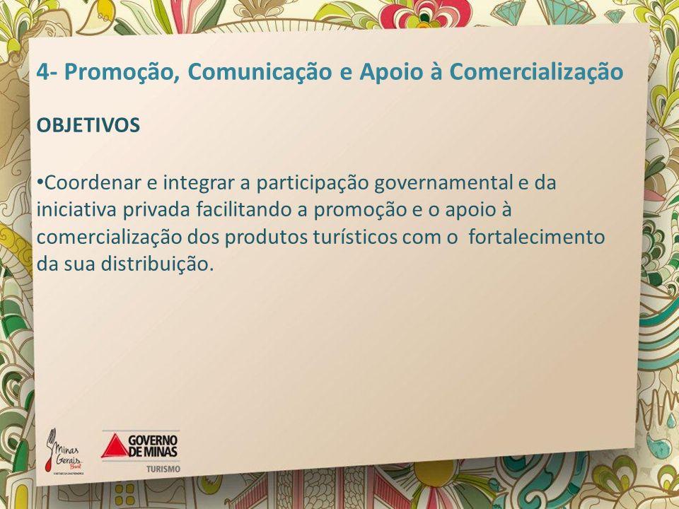4- Promoção, Comunicação e Apoio à Comercialização