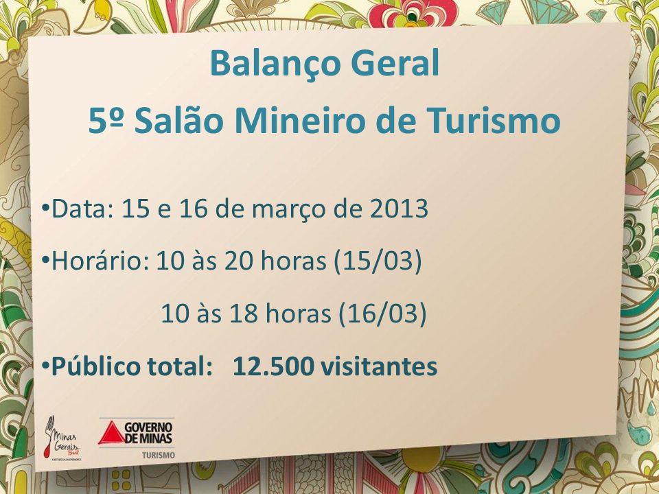5º Salão Mineiro de Turismo