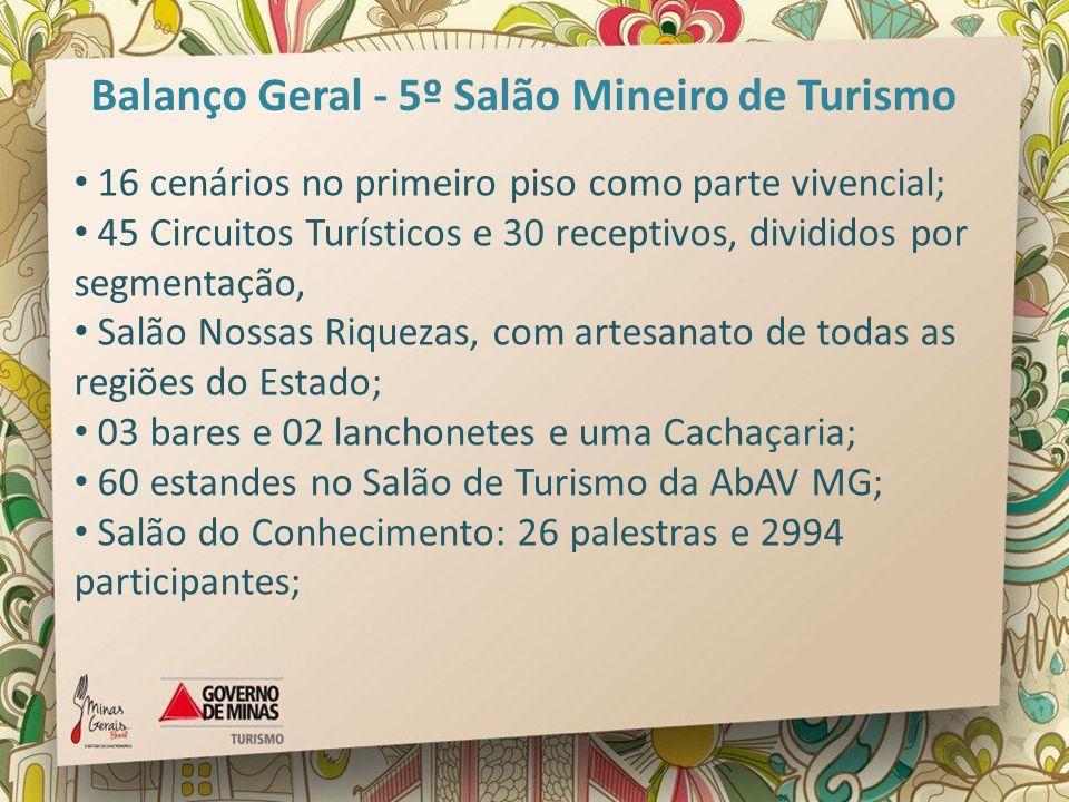 Balanço Geral - 5º Salão Mineiro de Turismo