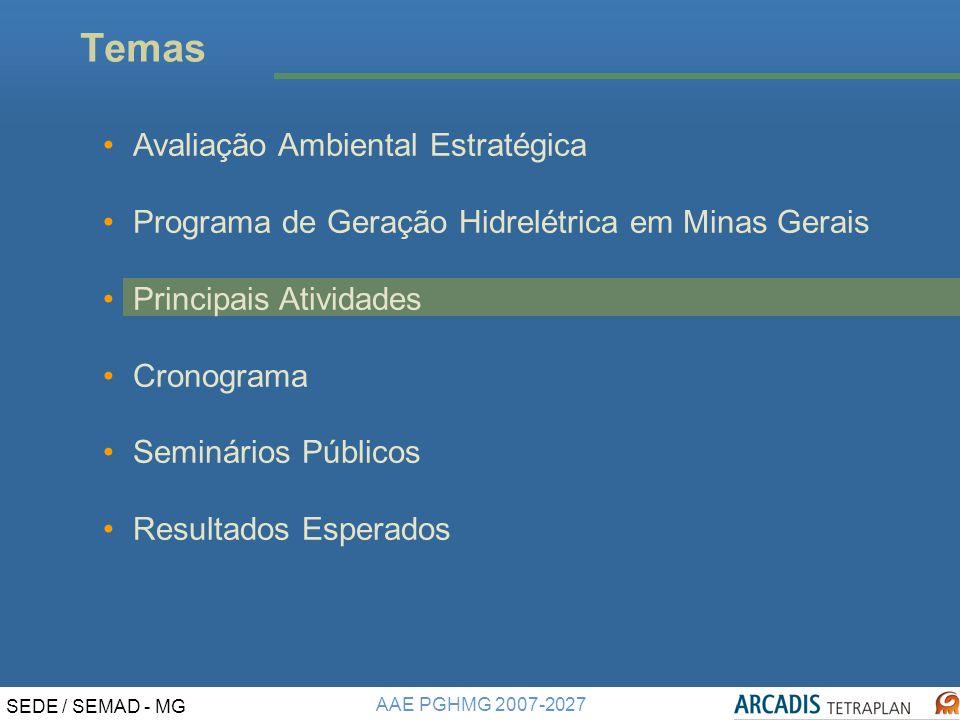Temas Avaliação Ambiental Estratégica