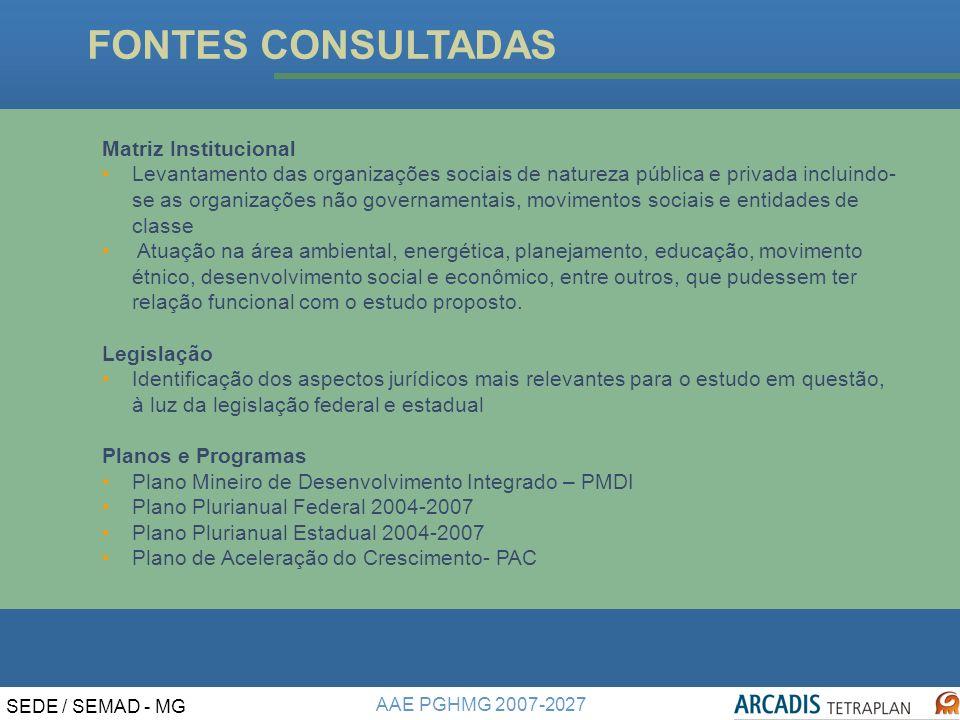 FONTES CONSULTADAS Matriz Institucional