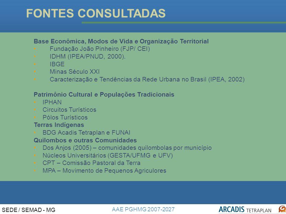 FONTES CONSULTADAS Base Econômica, Modos de Vida e Organização Territorial. Fundação João Pinheiro (FJP/ CEI)