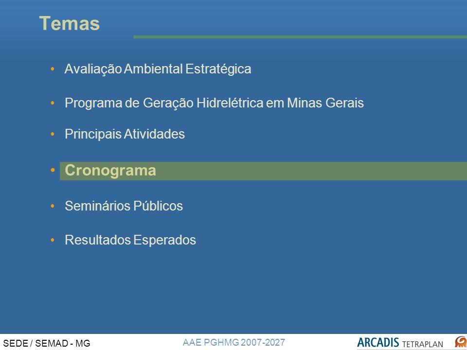 Temas Cronograma Avaliação Ambiental Estratégica
