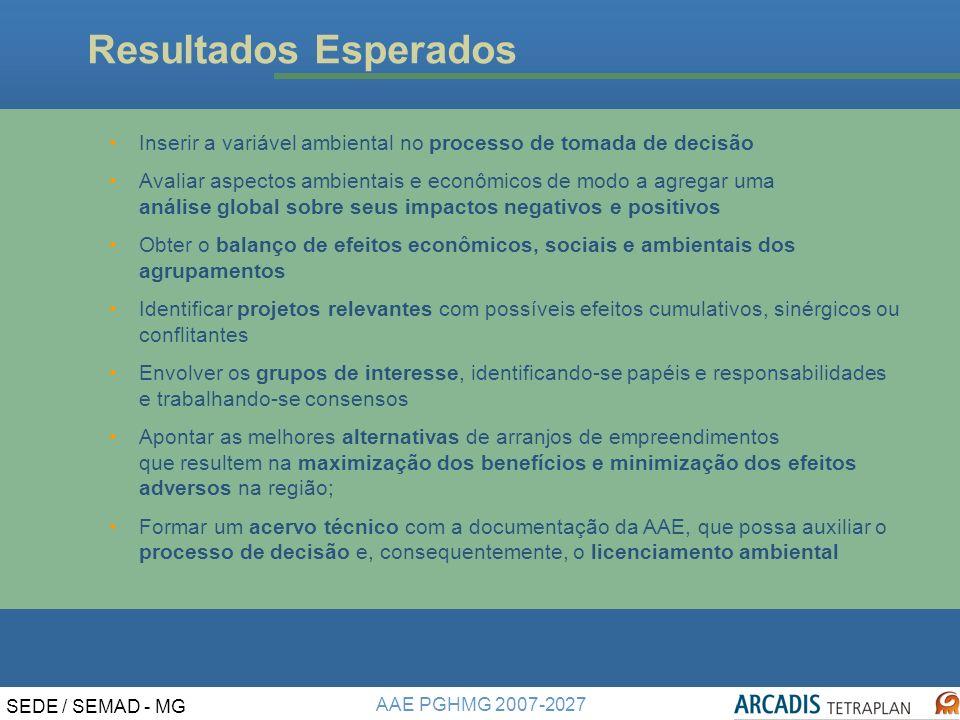 Resultados Esperados Inserir a variável ambiental no processo de tomada de decisão.