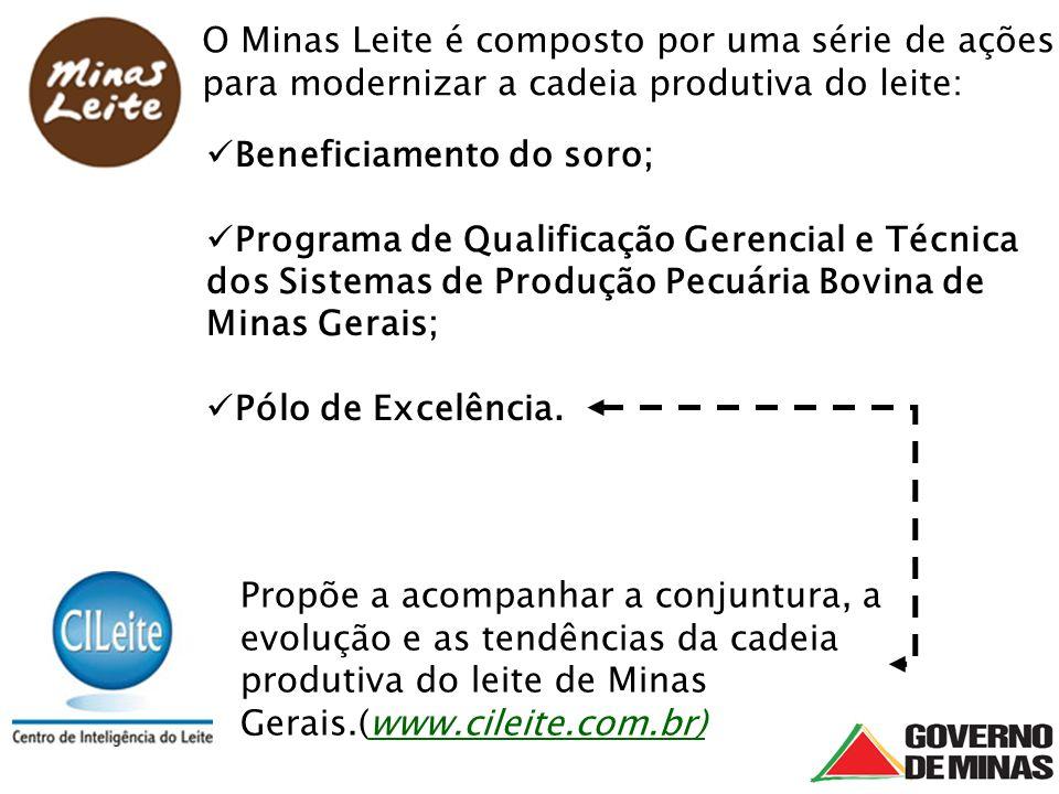 O Minas Leite é composto por uma série de ações para modernizar a cadeia produtiva do leite: