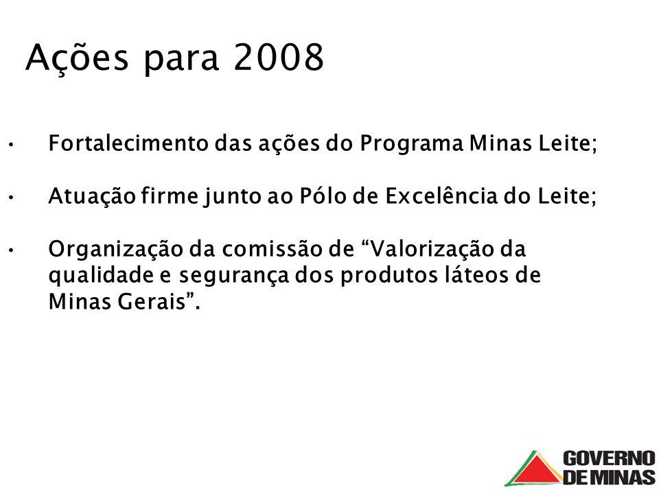 Ações para 2008 Fortalecimento das ações do Programa Minas Leite;