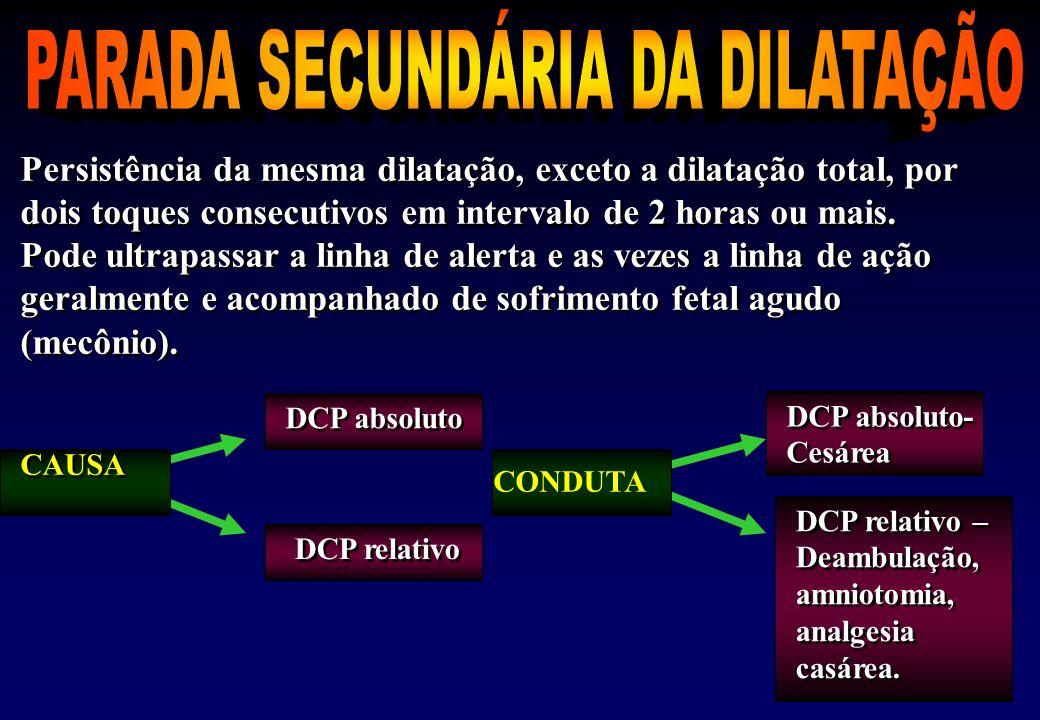 PARADA SECUNDÁRIA DA DILATAÇÃO