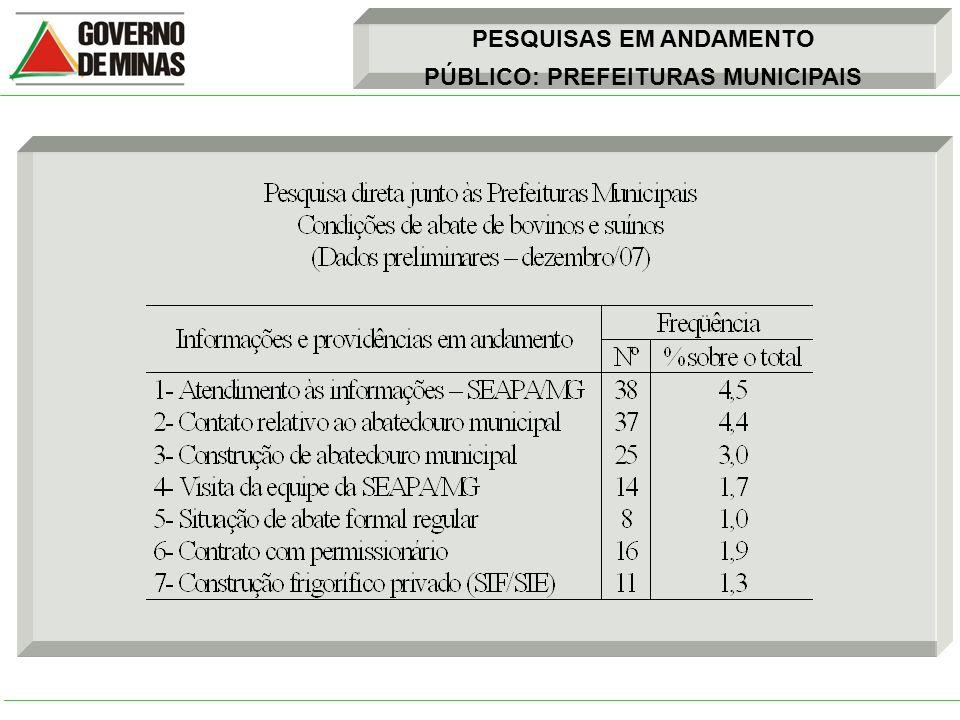 PESQUISAS EM ANDAMENTO PÚBLICO: PREFEITURAS MUNICIPAIS