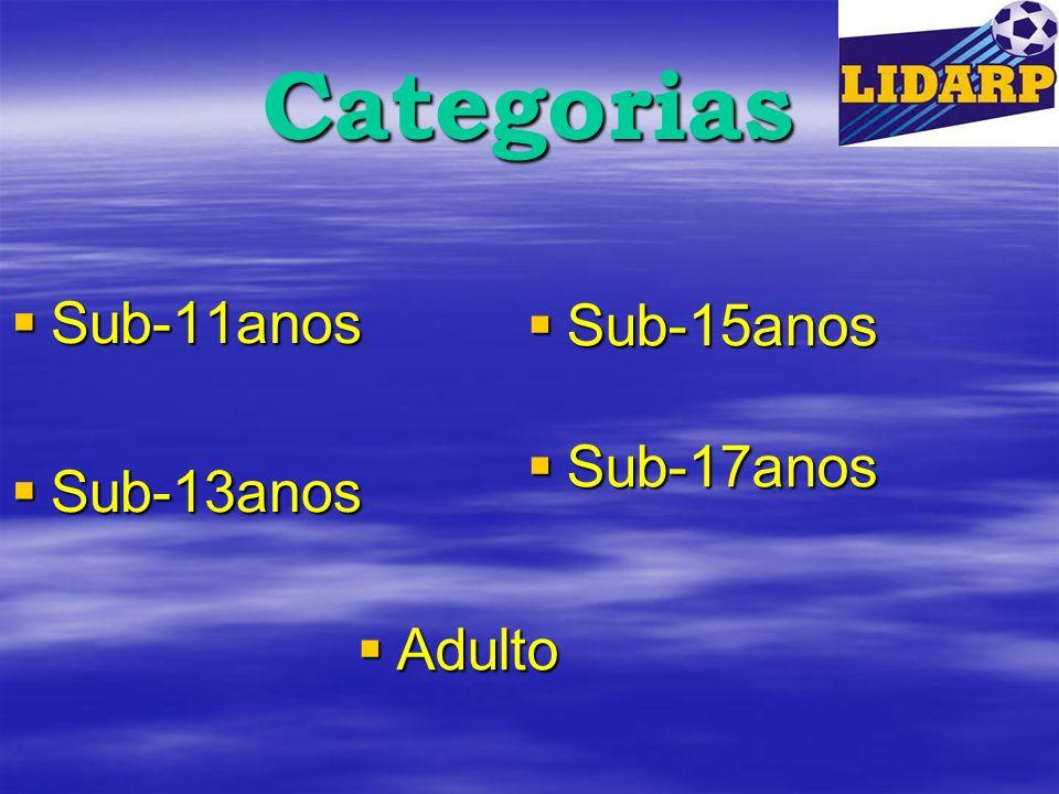 Categorias Sub-11anos Sub-13anos Sub-15anos Sub-17anos Adulto