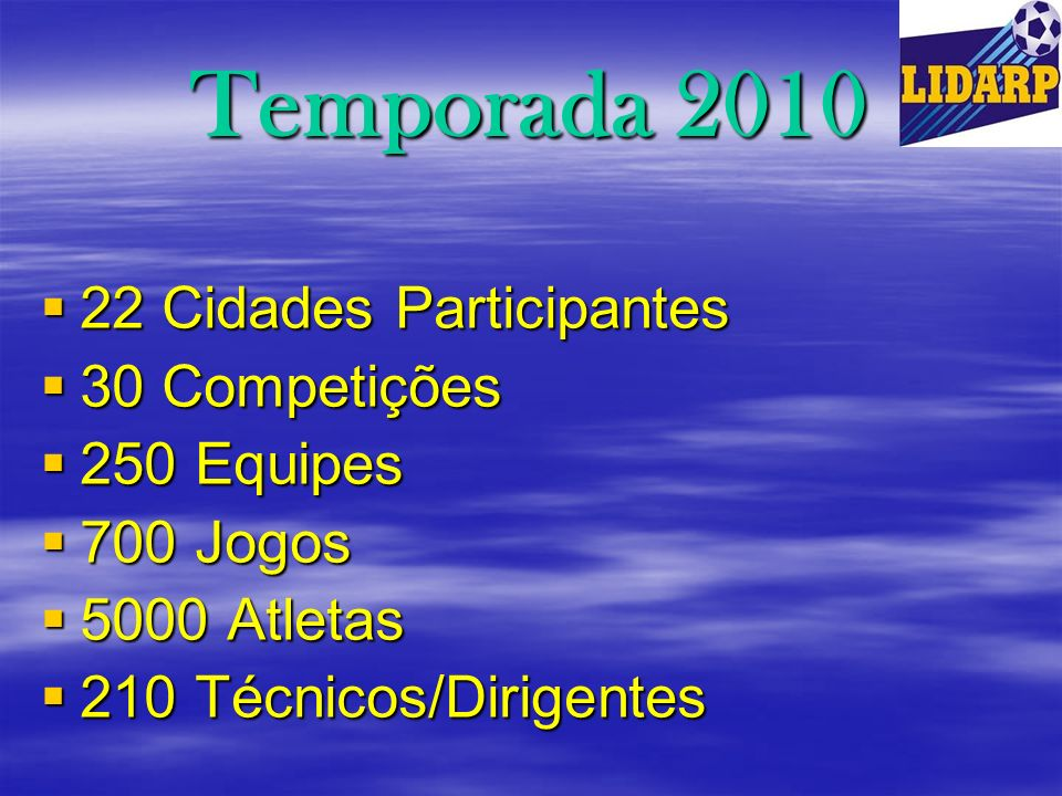 Temporada 2010 22 Cidades Participantes 30 Competições 250 Equipes