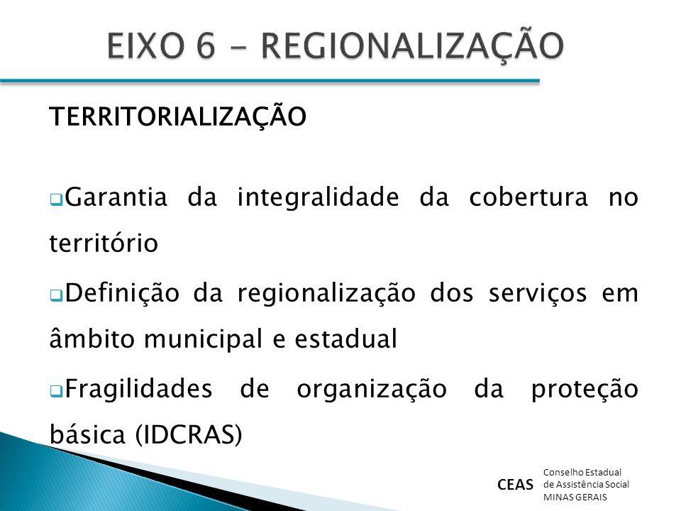 EIXO 6 - REGIONALIZAÇÃO TERRITORIALIZAÇÃO