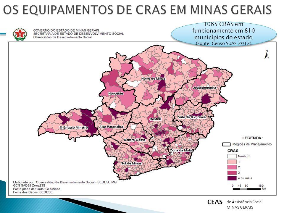 OS EQUIPAMENTOS DE CRAS EM MINAS GERAIS