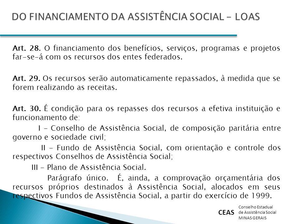 DO FINANCIAMENTO DA ASSISTÊNCIA SOCIAL - LOAS