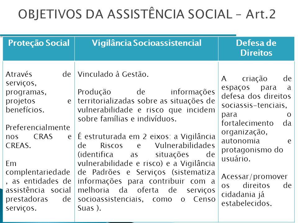 OBJETIVOS DA ASSISTÊNCIA SOCIAL – Art.2