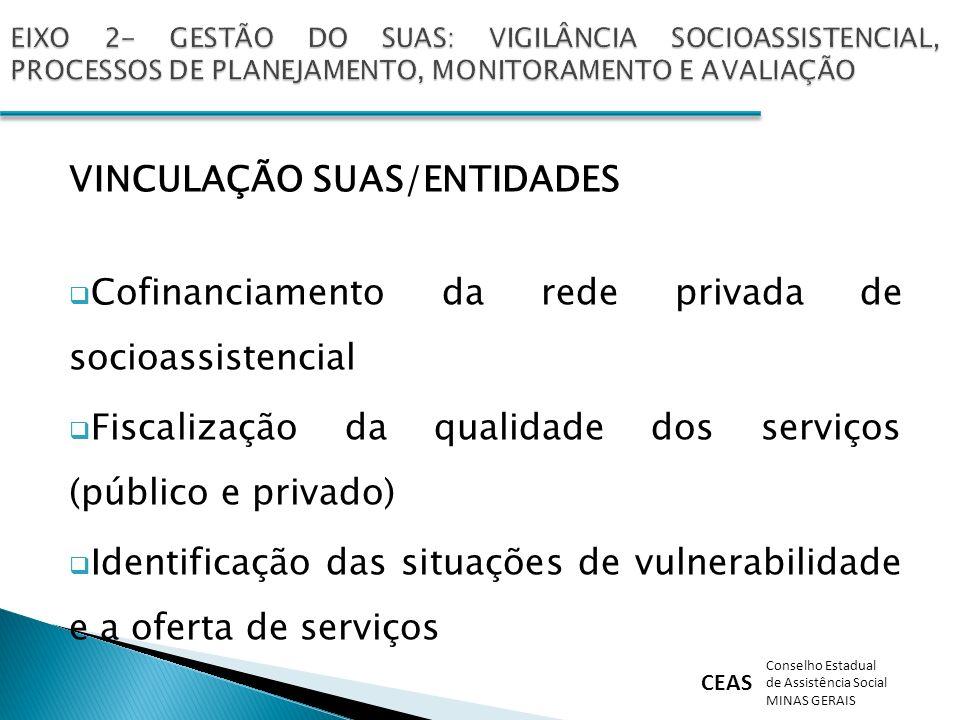 VINCULAÇÃO SUAS/ENTIDADES