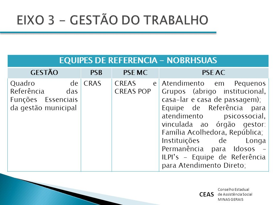 EIXO 3 - GESTÃO DO TRABALHO