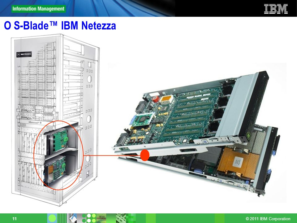 O S-Blade™ IBM Netezza 11 11