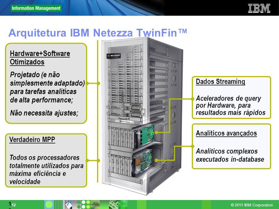 Arquitetura IBM Netezza TwinFin™