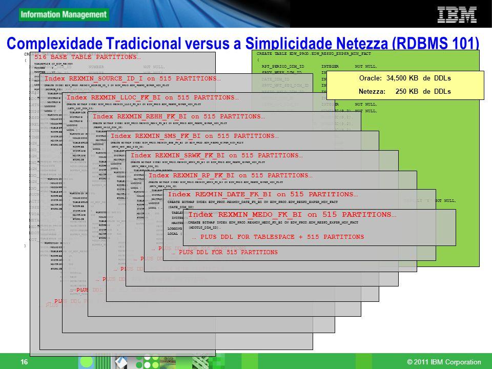 Complexidade Tradicional versus a Simplicidade Netezza (RDBMS 101)