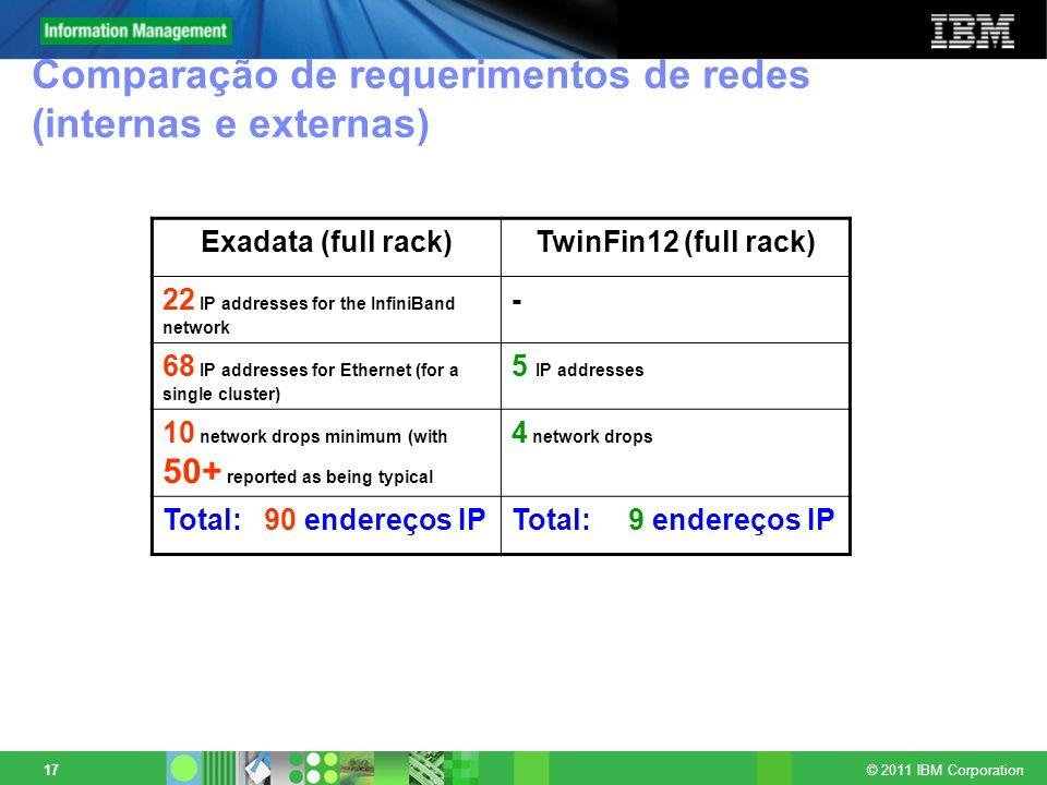 Comparação de requerimentos de redes (internas e externas)