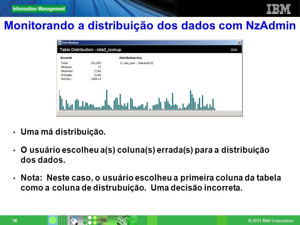 Monitorando a distribuição dos dados com NzAdmin