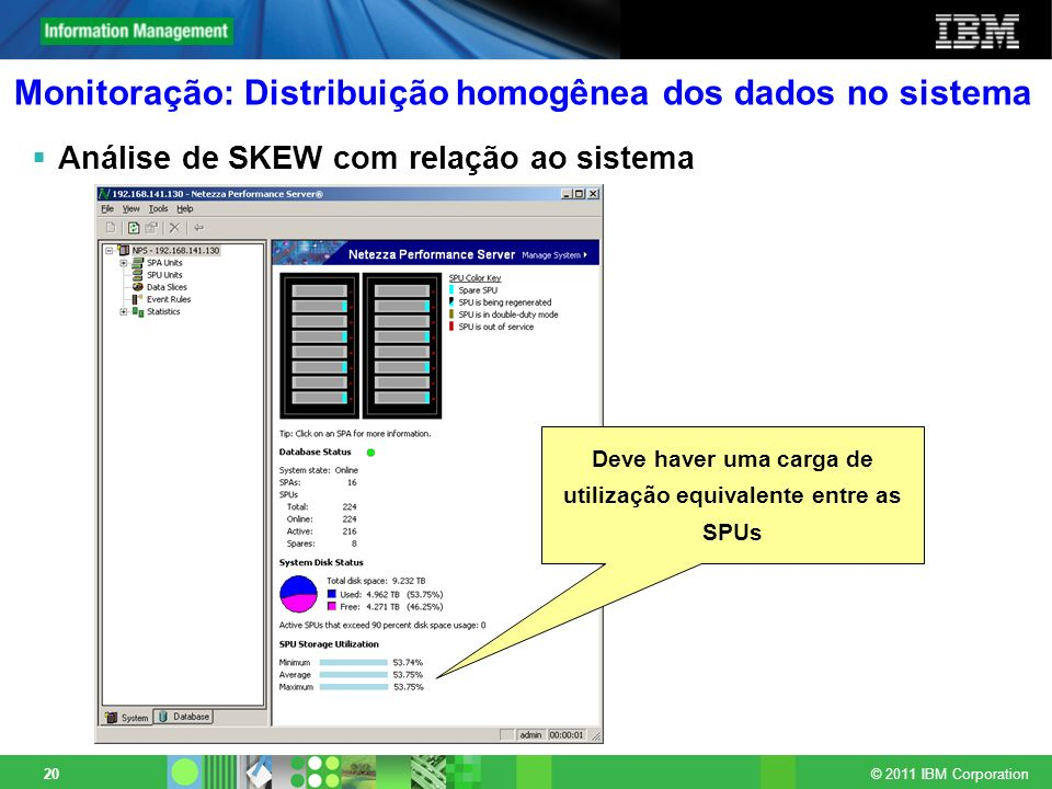 Monitoração: Distribuição homogênea dos dados no sistema