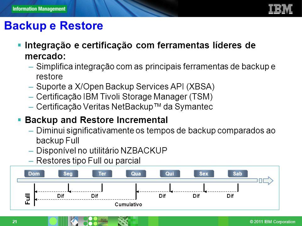 Backup e Restore Integração e certificação com ferramentas líderes de mercado: