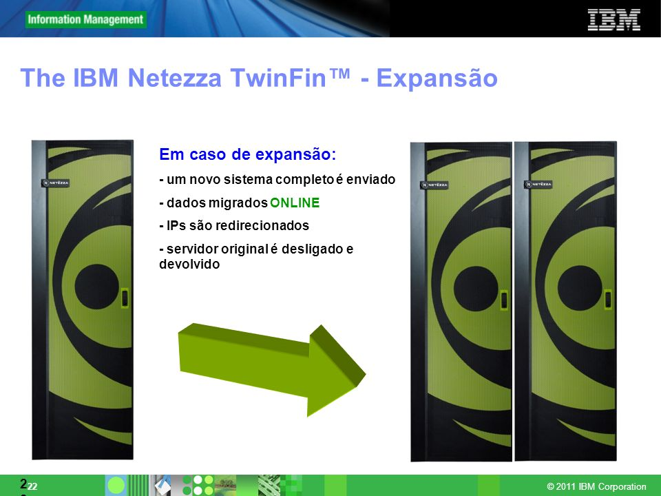 The IBM Netezza TwinFin™ - Expansão