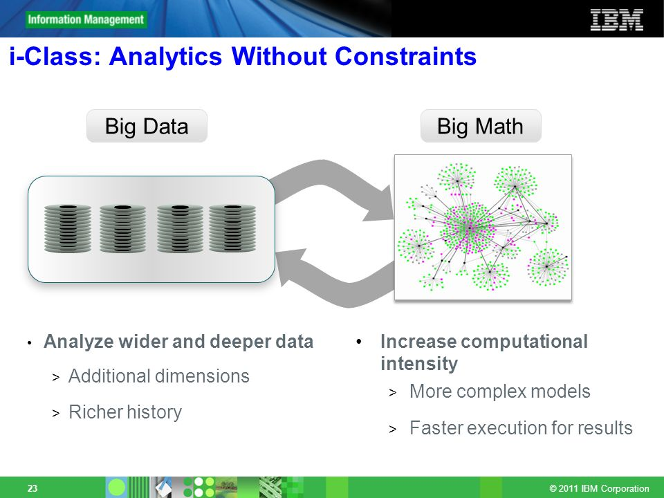 i-Class: Analytics Without Constraints