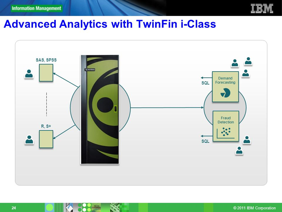 Advanced Analytics with TwinFin i-Class