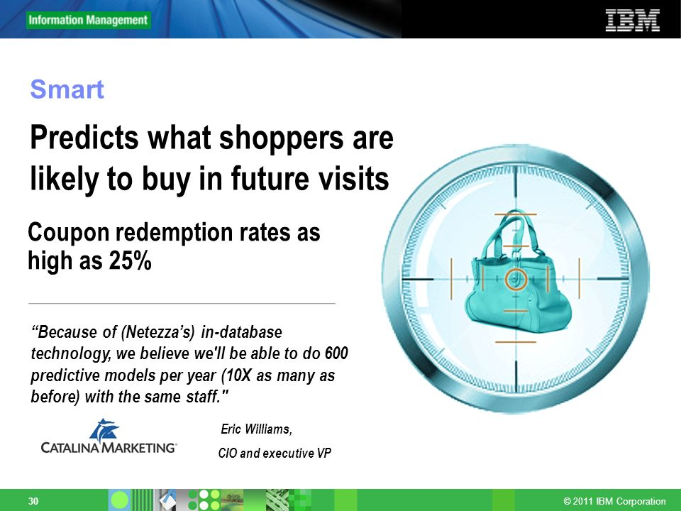 Predicts what shoppers are likely to buy in future visits