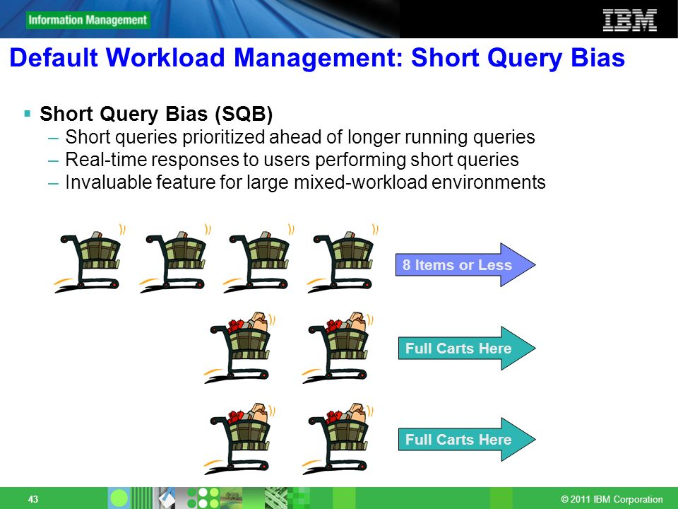 Default Workload Management: Short Query Bias