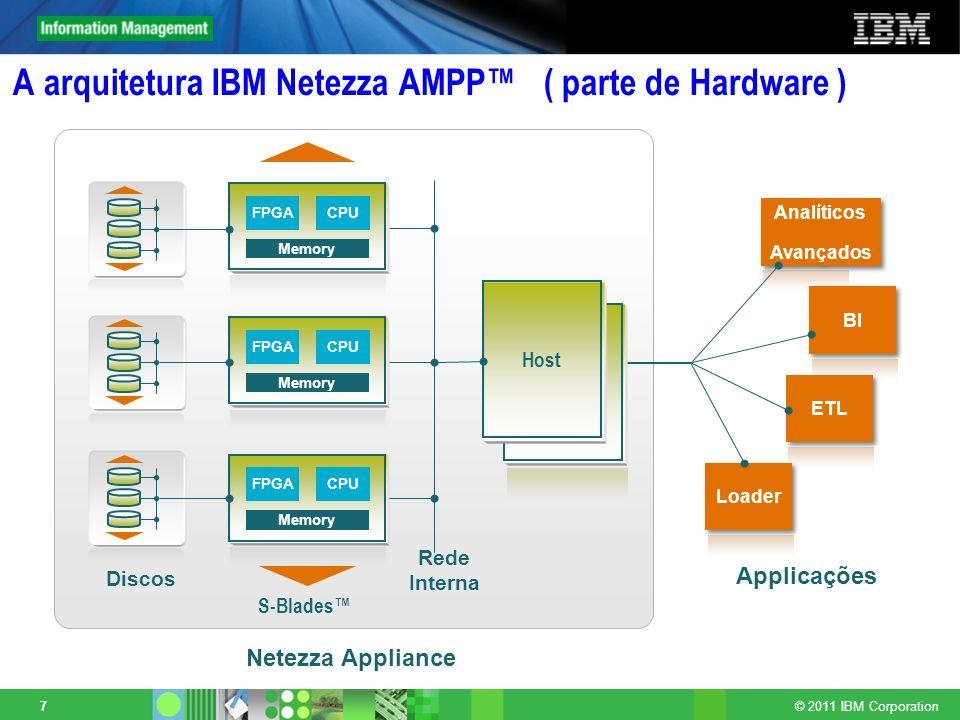 A arquitetura IBM Netezza AMPP™ ( parte de Hardware )