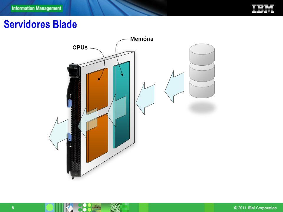 Servidores Blade Memória CPUs 8 8
