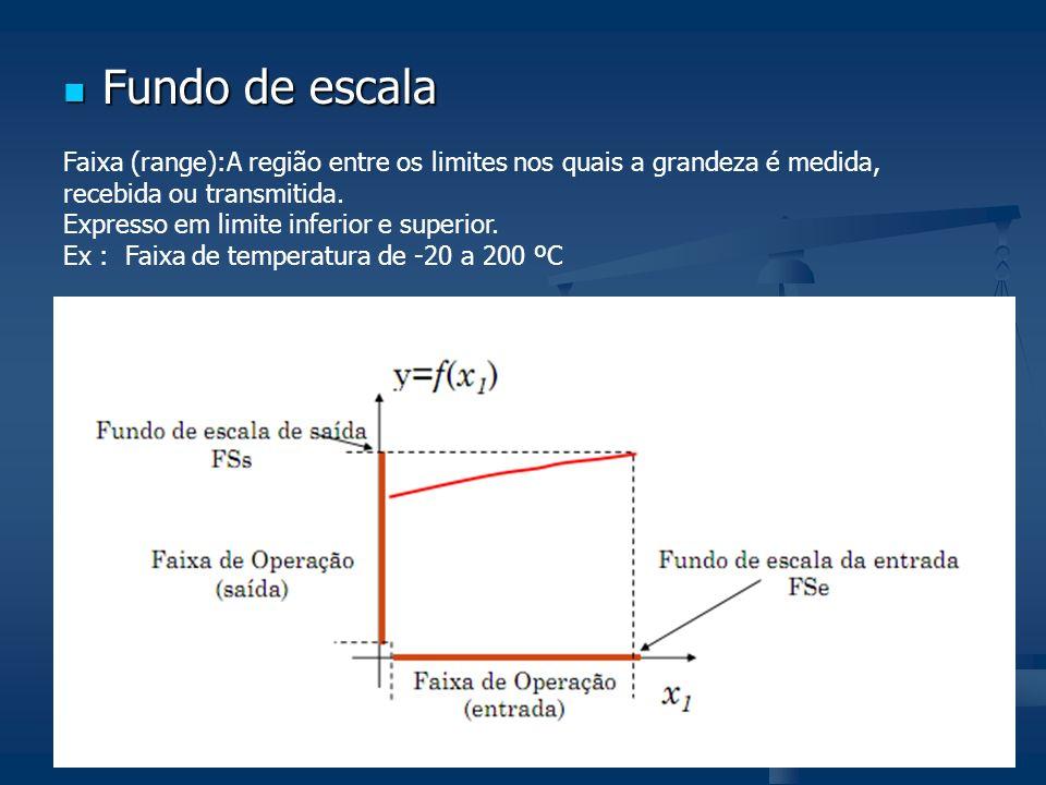 Fundo de escala Faixa (range):A região entre os limites nos quais a grandeza é medida, recebida ou transmitida.