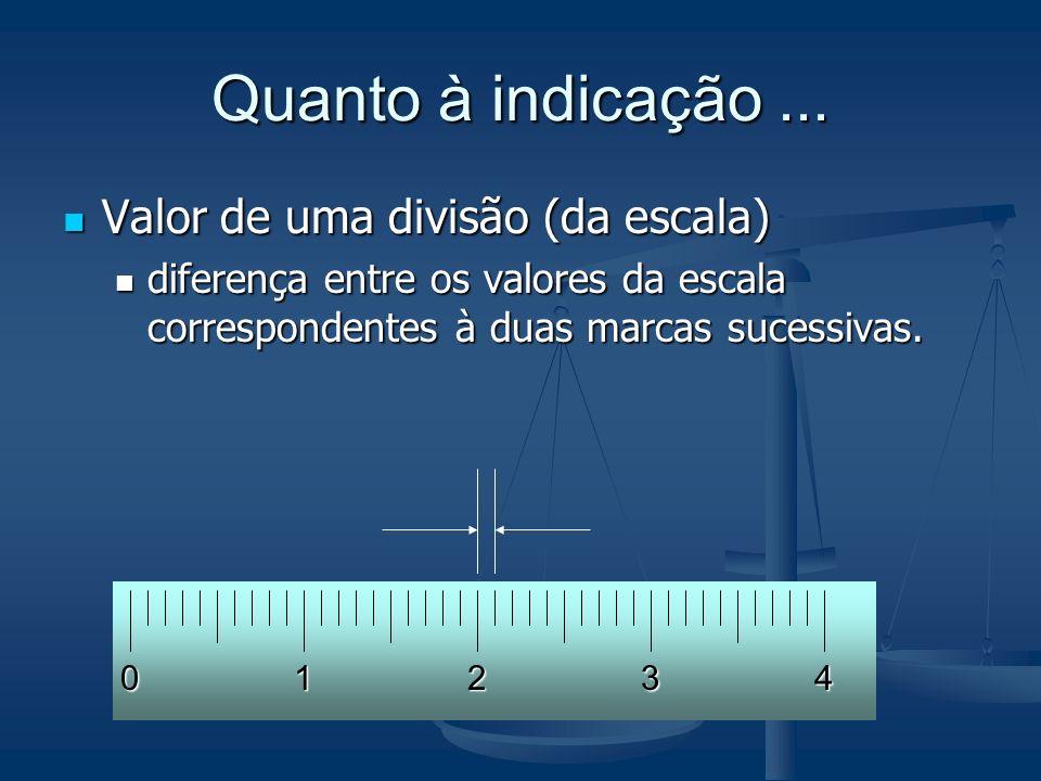 Quanto à indicação ... Valor de uma divisão (da escala)