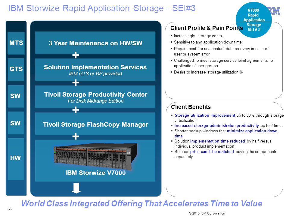 + IBM Storwize Rapid Application Storage - SEI#3