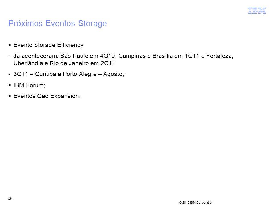 Próximos Eventos Storage