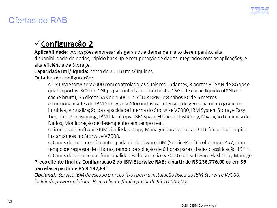 Ofertas de RAB Configuração 2