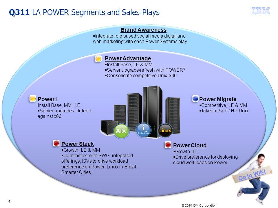 Q311 LA POWER Segments and Sales Plays