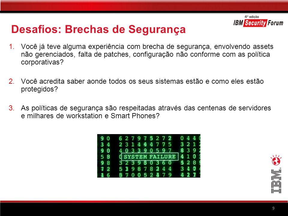 Desafios: Explosão de Malware e Zero day Attack