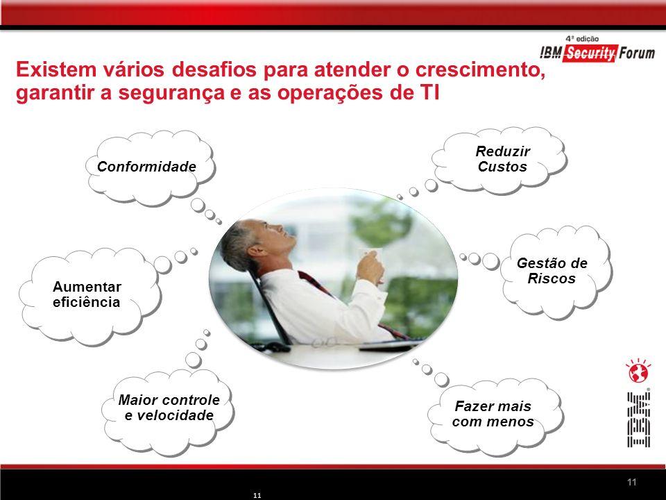 Agenda Contextos – Externo e Interno A Solução e a Ação O Resultado 12