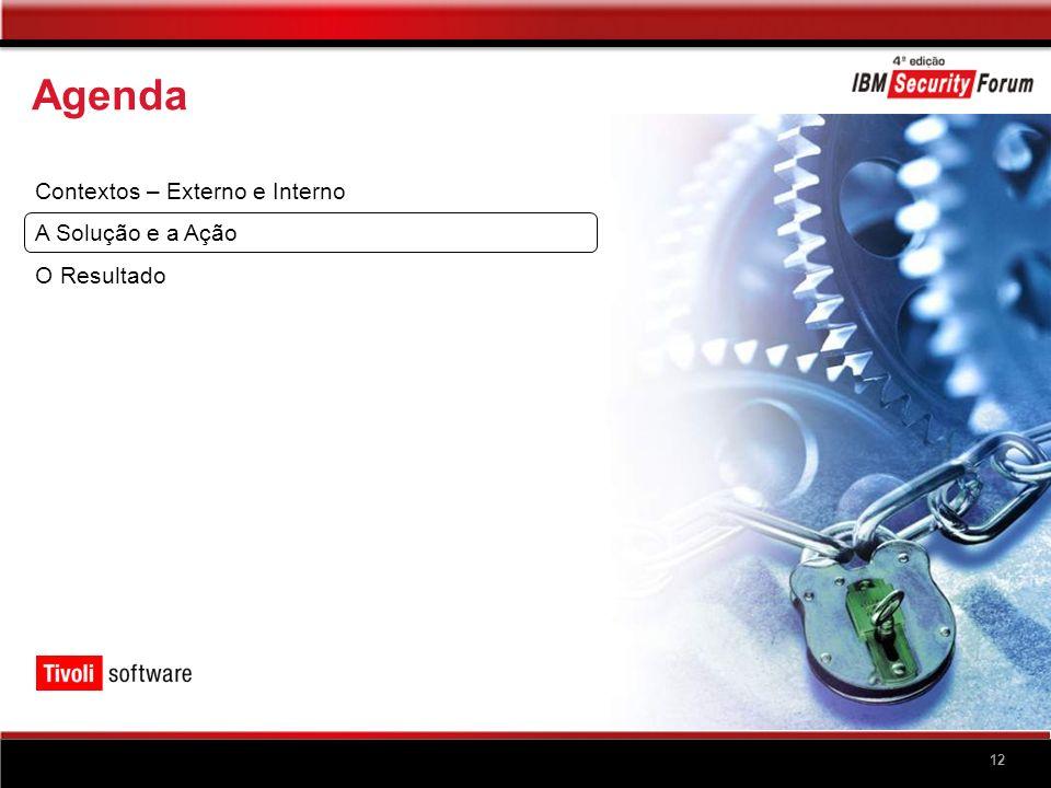 Tivoli Endpoint Manager, usando a tecnologia BigFix