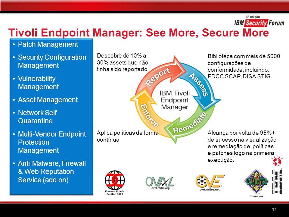 Tivoli Endpoint Manager: traz equilíbrio na conformidade de endpoints