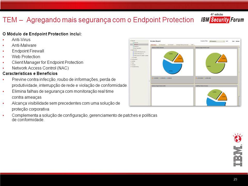 TEM for Security & Compliance – CMEP Avalia a saúde e gerencia de forma centralizada ferramentas de proteção