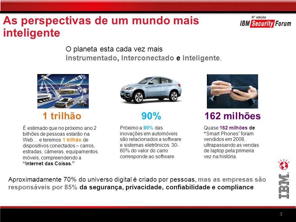 Brasil, uma economia em crescimento