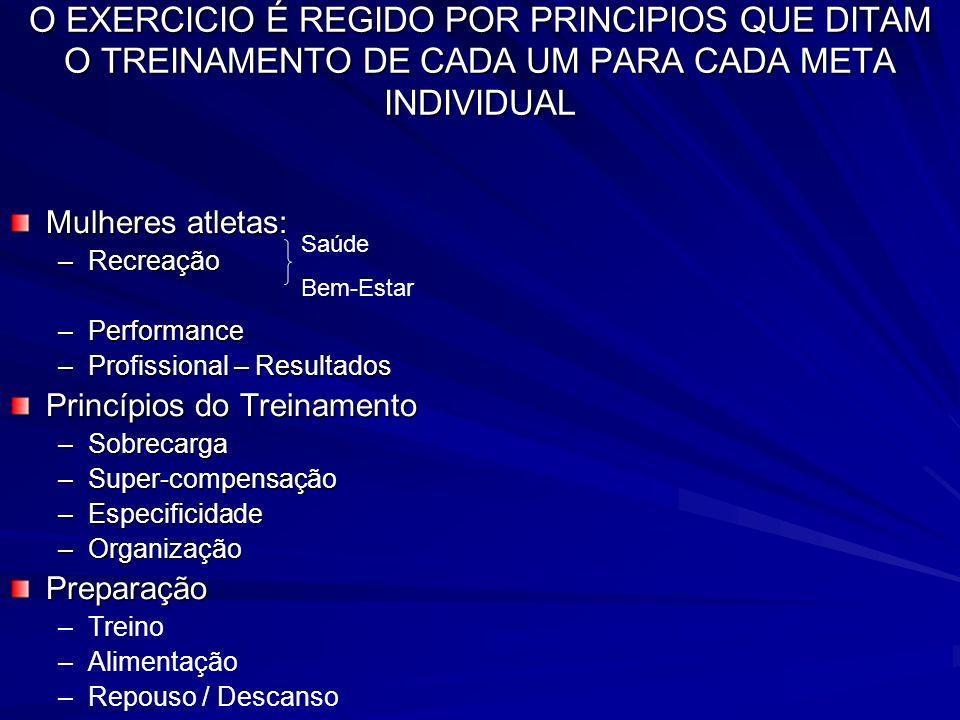 O EXERCICIO É REGIDO POR PRINCIPIOS QUE DITAM O TREINAMENTO DE CADA UM PARA CADA META INDIVIDUAL