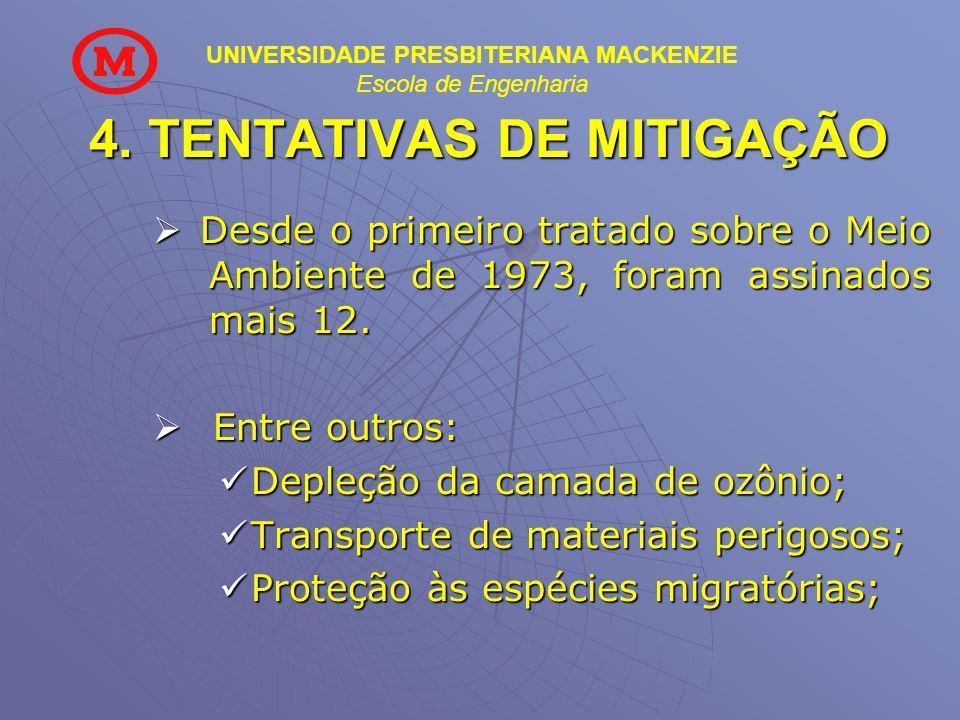 4. TENTATIVAS DE MITIGAÇÃO