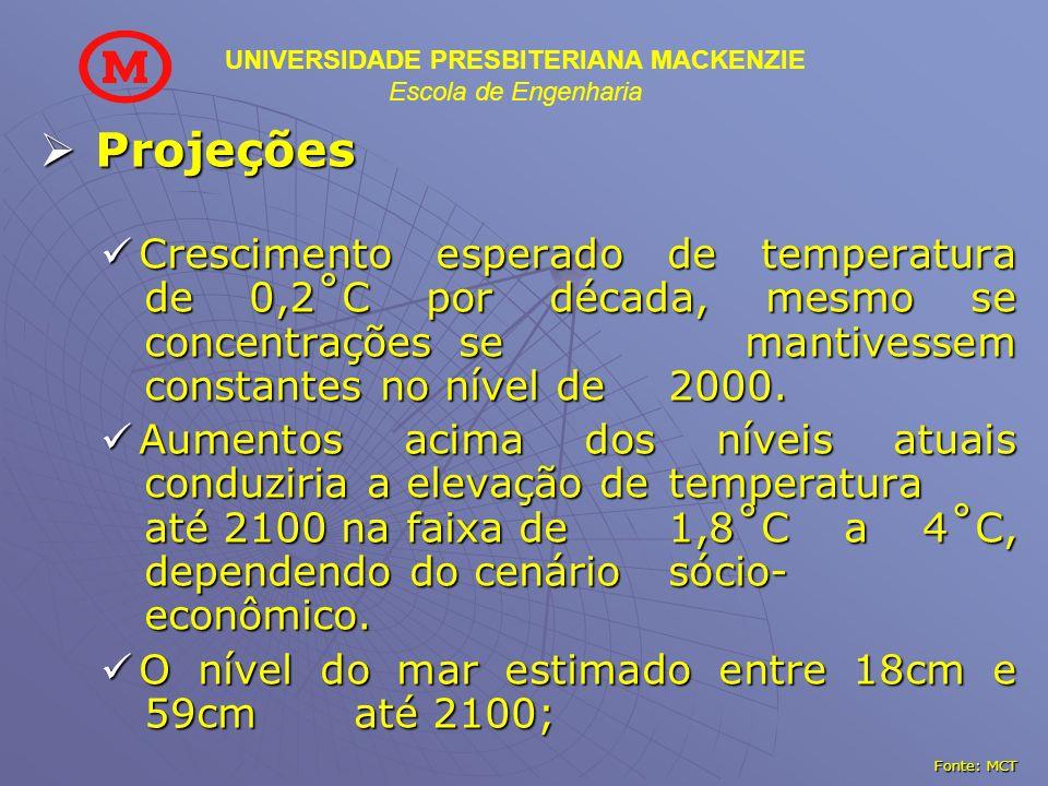 Projeções Crescimento esperado de temperatura de 0,2˚C por década, mesmo se concentrações se mantivessem constantes no nível de 2000.