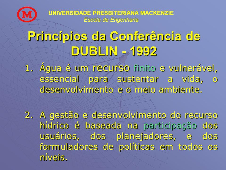 Princípios da Conferência de DUBLIN - 1992